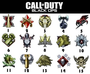 Tabla con los emblemas de prestigio de Call of Duty Black Ops